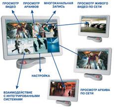 Структура системы видеорегистрации TRASSIR