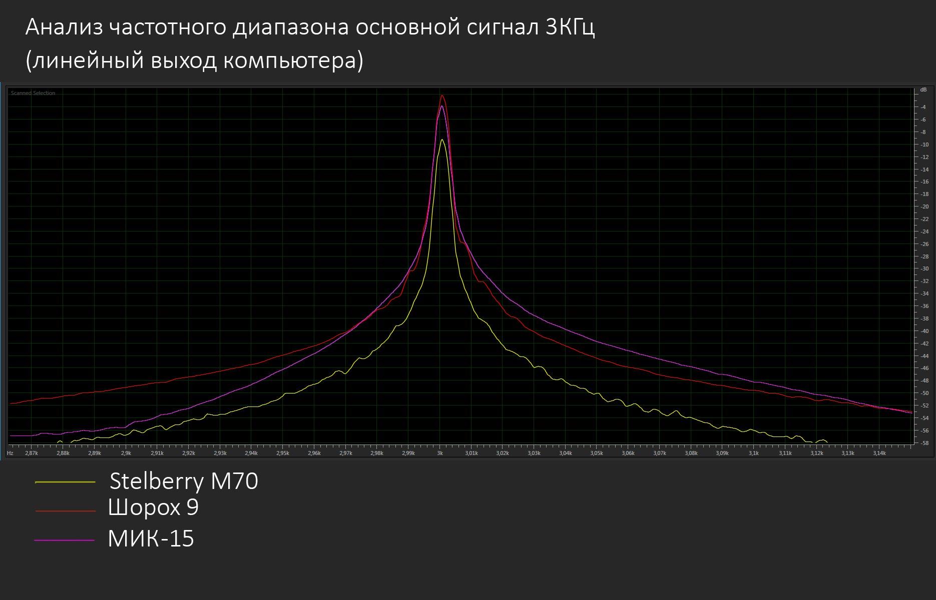 картинка с частотными преобразователями