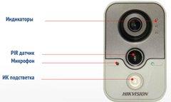 IP-камеры HikVision 24 и 25 серий